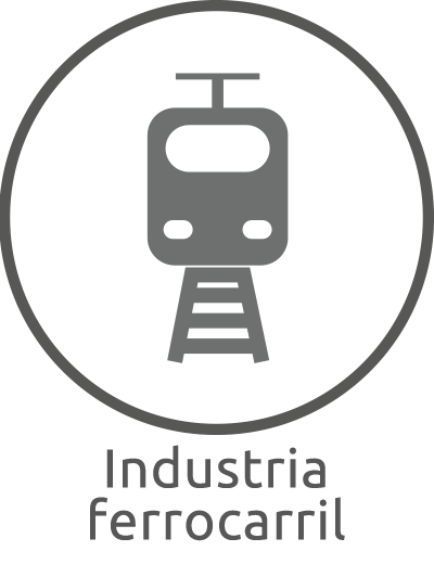 Industria Ferrocarril